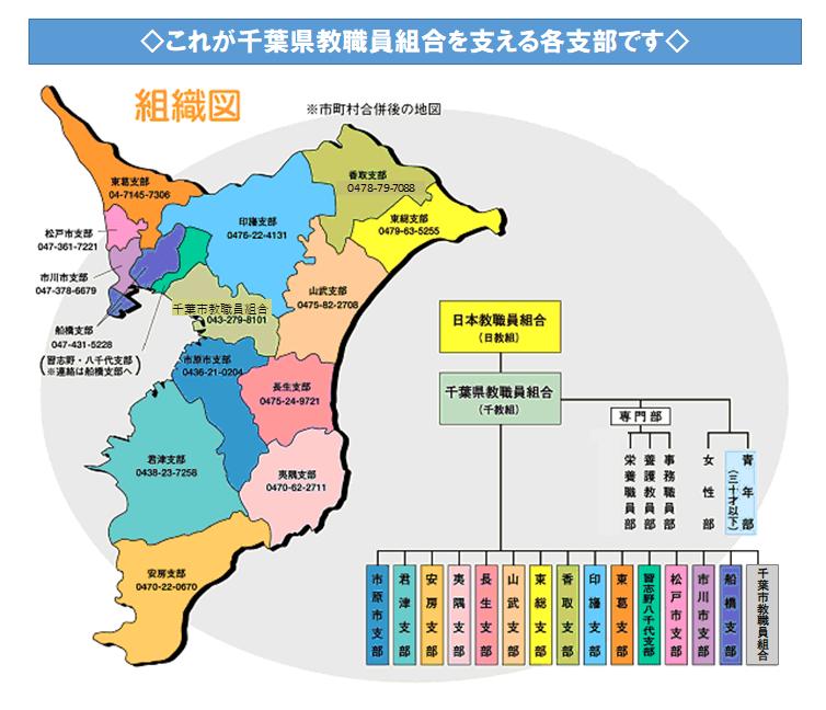 異動 千葉 2020 教員 県